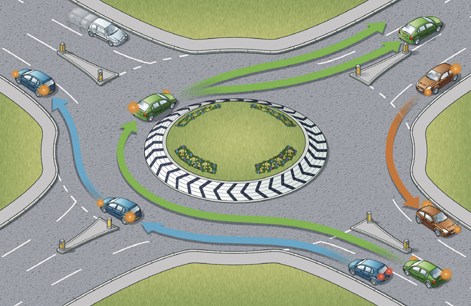 Rule 185: Follow the correct procedure at roundabouts